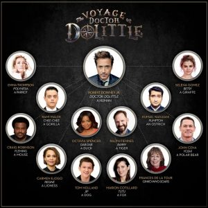 DoLittle's Star studded cast